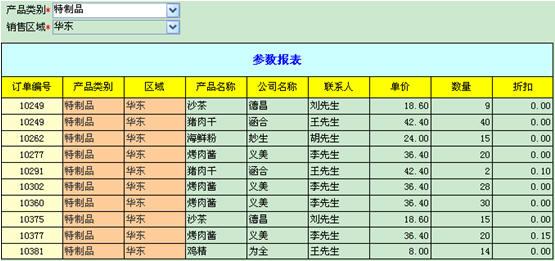 如下图所示:    7,参数   参数模型是将表格的一列或几列作为筛选参数