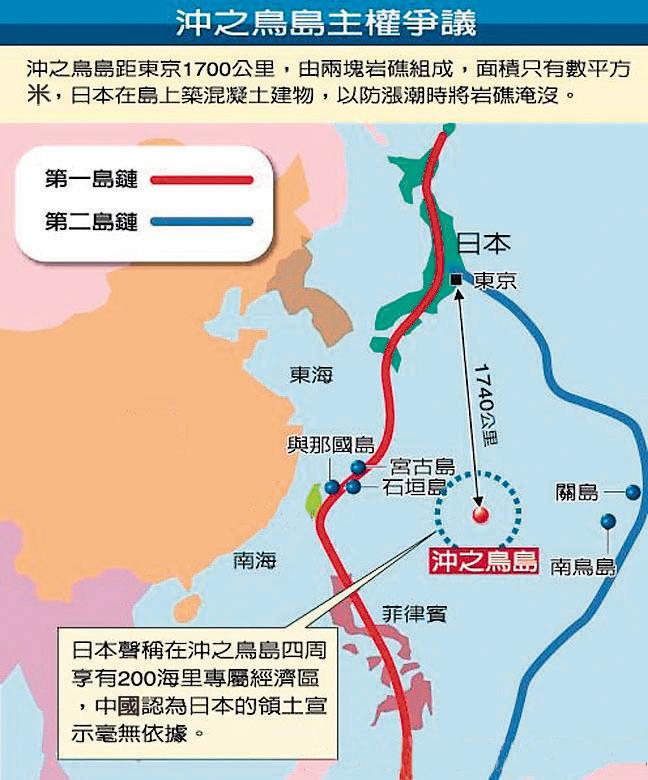 日本欲阻中国海军迈向深蓝