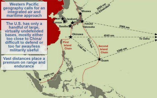 """资料图:美军位于第一岛链的基地群已完全处于解放军火力覆盖范围之内。   诺丁汉大学中国政策研究所所长史蒂夫·唐认为,北京在对其反介入/区域拒止能力的评估中被误导了,""""反舰导弹实际上并不像北京认为的那样至关重要。   航母等主力战舰遭严重毁坏并不足以阻止美军实现其政治意志。"""""""