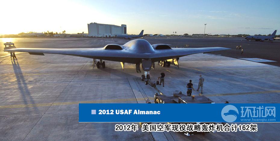 美国空军全部家底曝光 战机老龄化问题严重