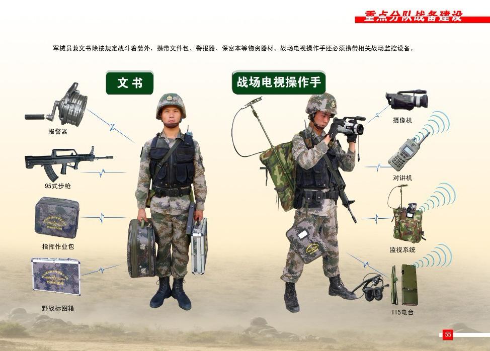 单兵装备图片