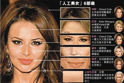 五名女星合成完美美女面孔 厚唇受欢迎(图)_