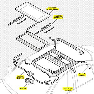 3109982 besides How To Install Replace Outside Door Handle Ford F250 F350 likewise Ford Fuse Location likewise 1997 Honda Civic Electrical Wiring Diagram likewise T6599209 Purchased haynes service. on 1995 ford f 150 truck