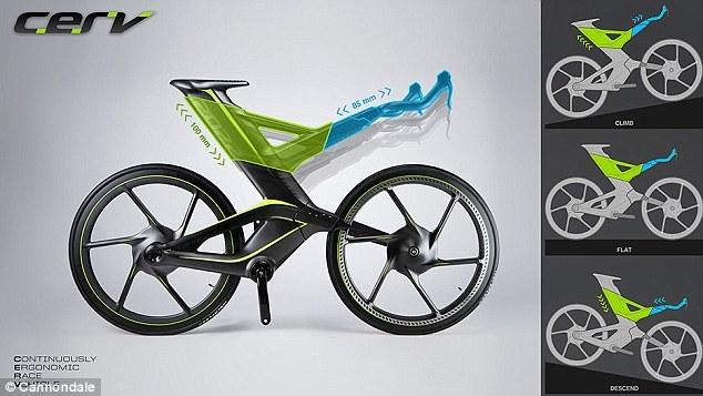"""美国自行车运动集团(CSG)制造了一款名为""""CERV""""的未来派自图片"""