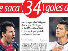 梅西三年半为巴萨狂砍201球 领先C罗34球