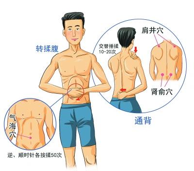 """79岁退休老人钻研性学自创""""护阳秘笈""""走红(图)"""