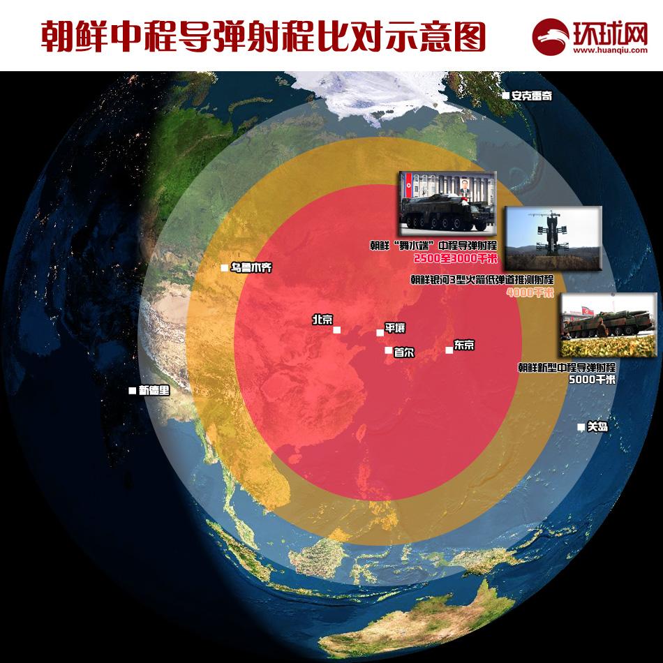 朝鲜成为第8个具备洲际弹道导弹能力的国家?
