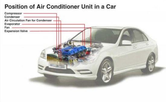 宝马退出汽车空调制冷剂安全测试联盟高清图片