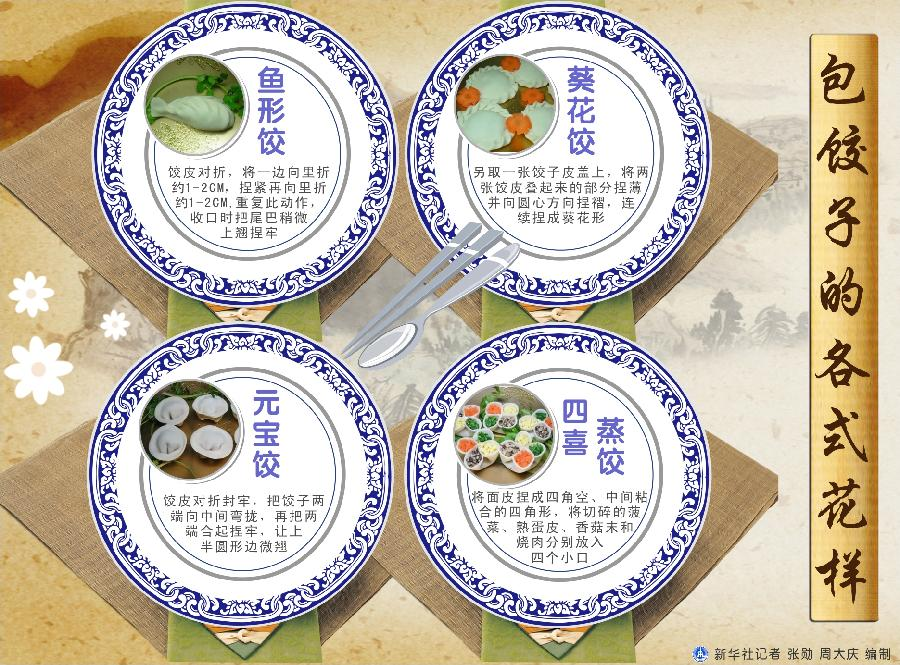 (图表)[春节·民俗]包饺子的各式花样