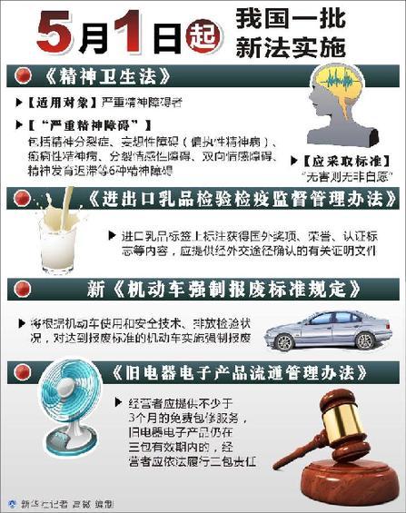 (图表)[新法实施]5月1日起我国一批新法实施