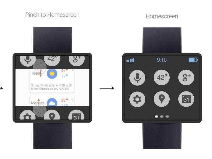 智能手表的消息.最近掌握的消息表明,谷歌智能手表的功能几高清图片