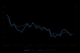 澳门首单公募公司债券上市金融领域多重利好在路上