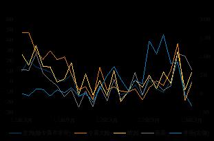 南水北调5年供北京城区73.3%用水I类水质升至82.2%