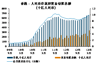 美国消费信贷增长高于预期循环和非循环债务均攀升