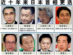 蒋述日本:下任首相可能是军事强硬人物