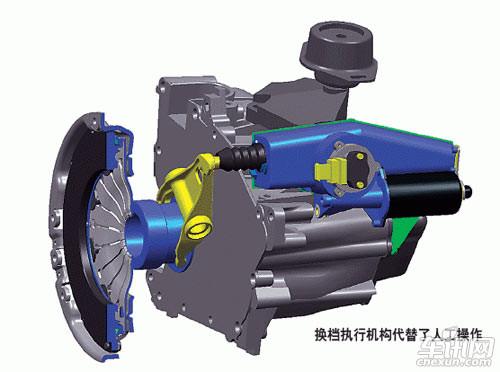 目前的amt变速箱呈现出两级化的发展,一方面,由于其结构与手动变速箱