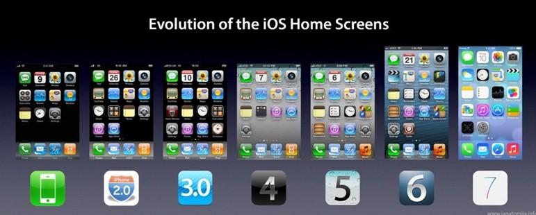 图说iphone 主屏幕图标5年演变