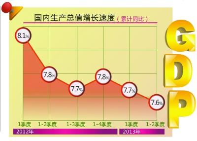 统计局公布gdp_东昌府区统计局周忠巨