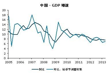 中国银行钱荒原因_中国二季度GDP进一步下滑 经济面临下行风险_财经_环球网