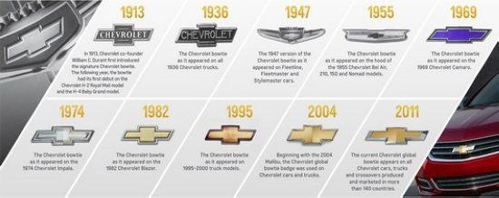 雪佛兰金领结Logo百年诞辰