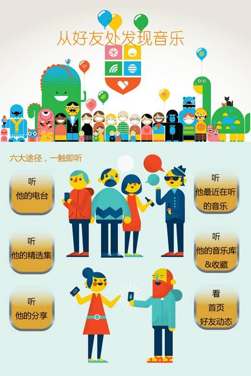 虾米音乐新首页上线 打造人与人之间的强社交关系