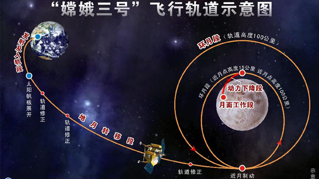 社评:嫦娥三号不是脱离中国现实的孤军