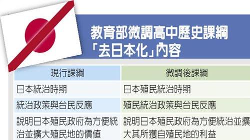 """台湾高中生组""""捍卫国史同盟""""支持去日本化"""