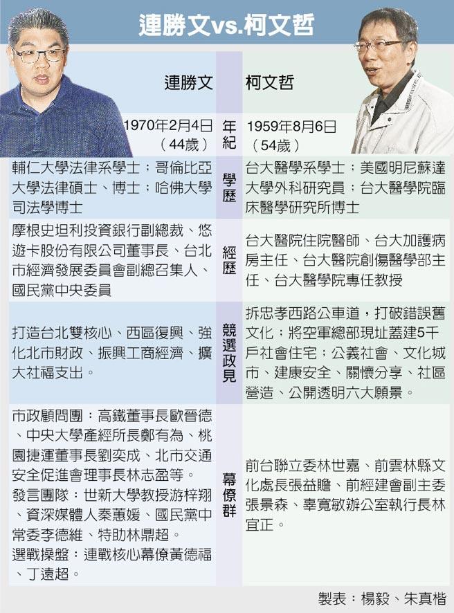 连胜文:有生之年希望台湾重回亚洲经济强权