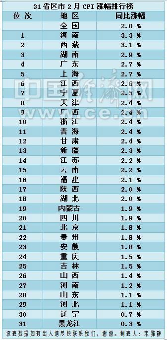 哪个省人口最多_省区人口排行榜