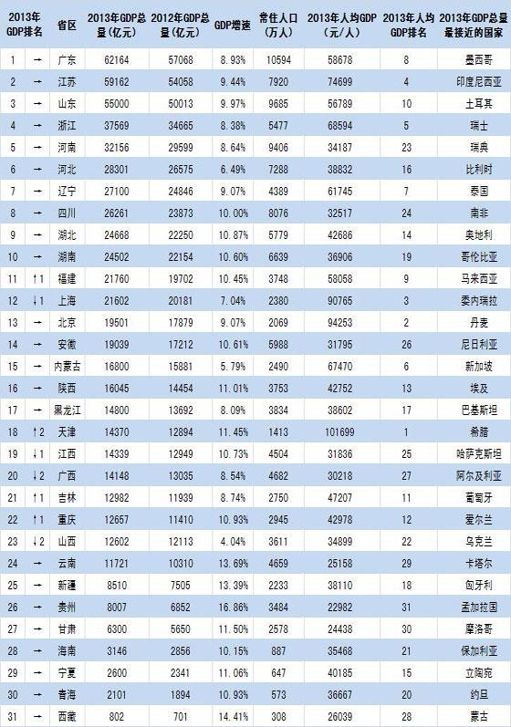 蒙古国人均gdp_蒙古国地图