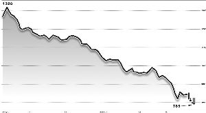 工业品期货全线收红 煤焦矿涨停