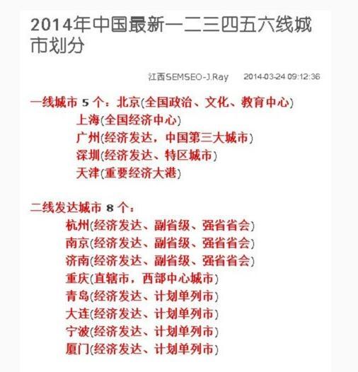 网曝2014中国城市等级划分 你家排行第几?