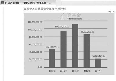 李连杰被指贪污壹基金3亿善款 调侃称不够分