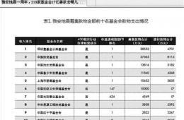李连杰回应3亿善款质疑 壹基金已发律师函