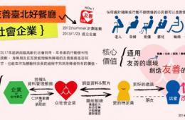 台湾残障人士利用APP推动城市友善餐厅进程