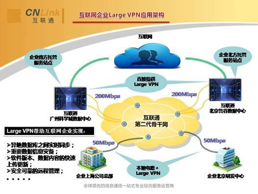 互联网大数据时代,电商平台结构的演变