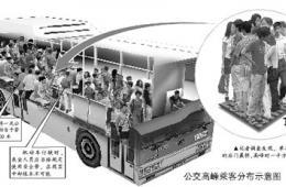【公益百家谈】北京公交涨价注定经历舆论痛苦