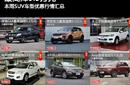 最高降9.9万元 本周SUV车型优惠行情汇总