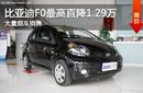 比亚迪F0最高优惠1.29万 现车充足颜色全