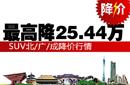 最高优惠25.44万 SUV北/广/成降价汇总