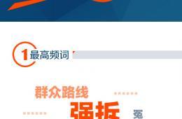 全国政务微博办实事排行榜第1期出炉 北京居首
