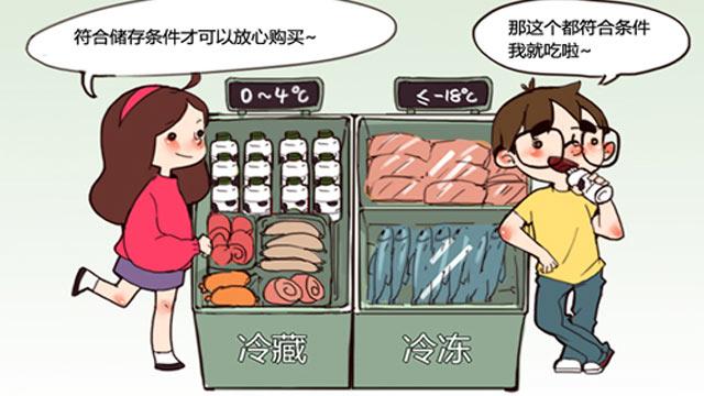 食物安全卡通ppt背景