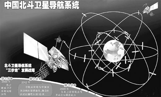 韩媒担忧朝鲜到中国学用 北斗