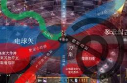 暗黑3猎魔人的各攻击技能射程测试