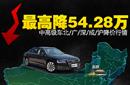 最高降54.28万 北/上/广/成中高级车降价