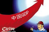 中国经济下半年将有惊人表现