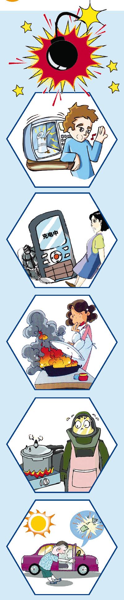 形成爆炸性混合物,遇到火源引起迅速燃烧甚至爆炸,产生很强的破坏力.图片