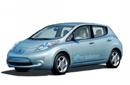 15国电动车激励政策对比