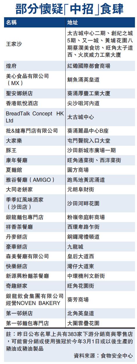 香港383间餐厅涉嫌使用台湾地沟油 名单曝光(图)