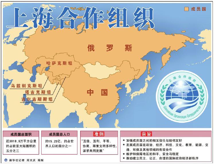 北约成员国与上合组织 - shufubisheng - shufubisheng的博客